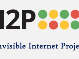 i2P Network Layer